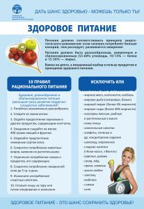 3 Плакат здоровое питание