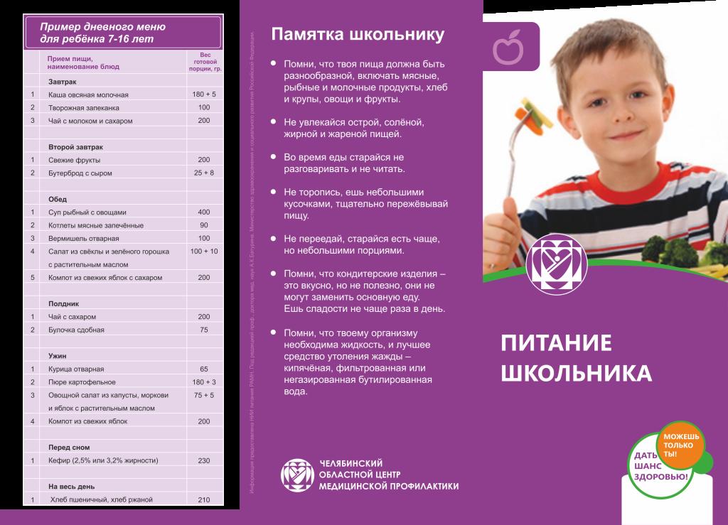 Буклет питание 7-16 школ_1