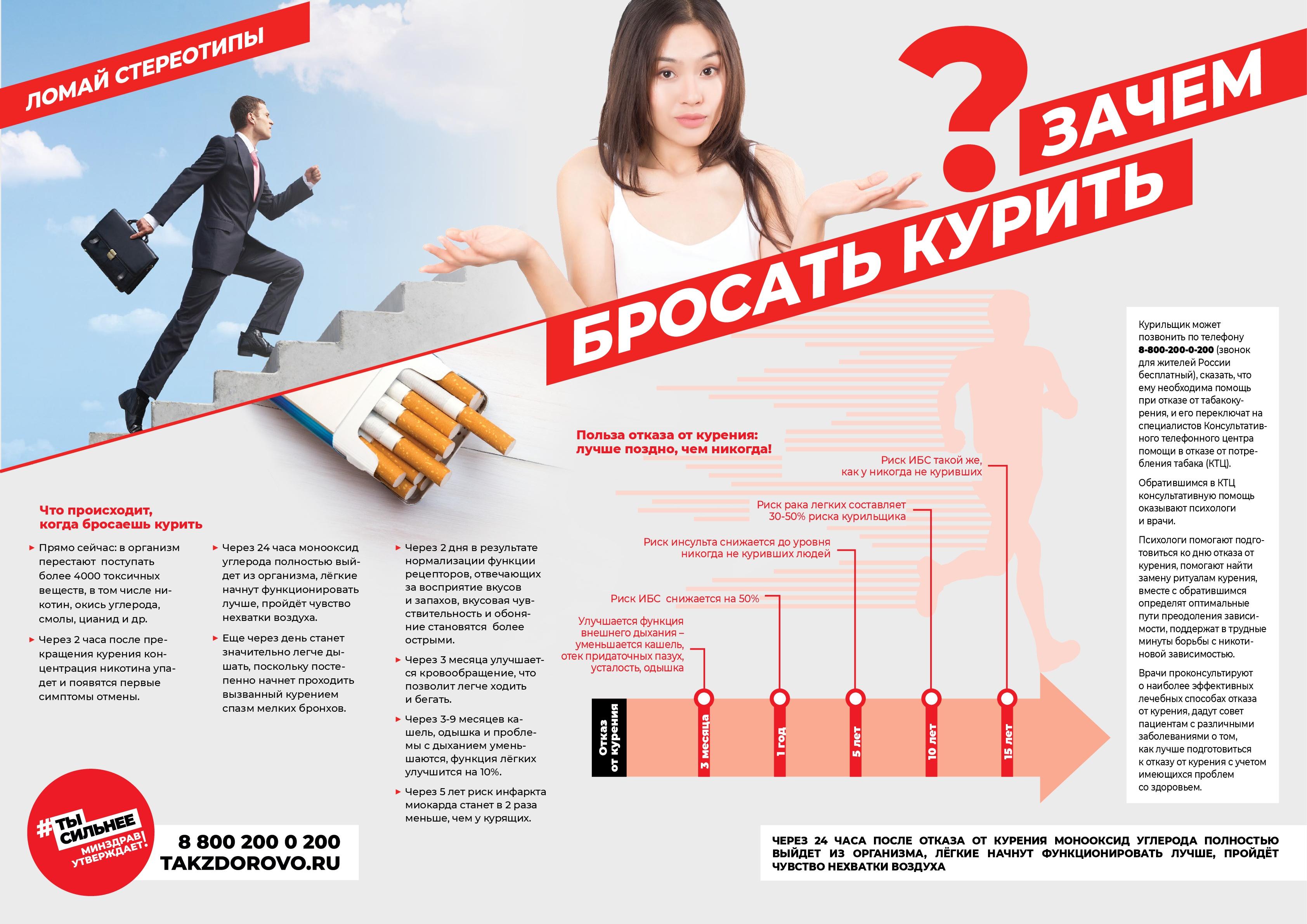 Зачем брость курить?