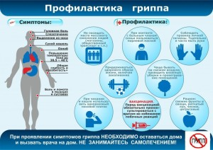 1445837990_profilaktika-grippa1