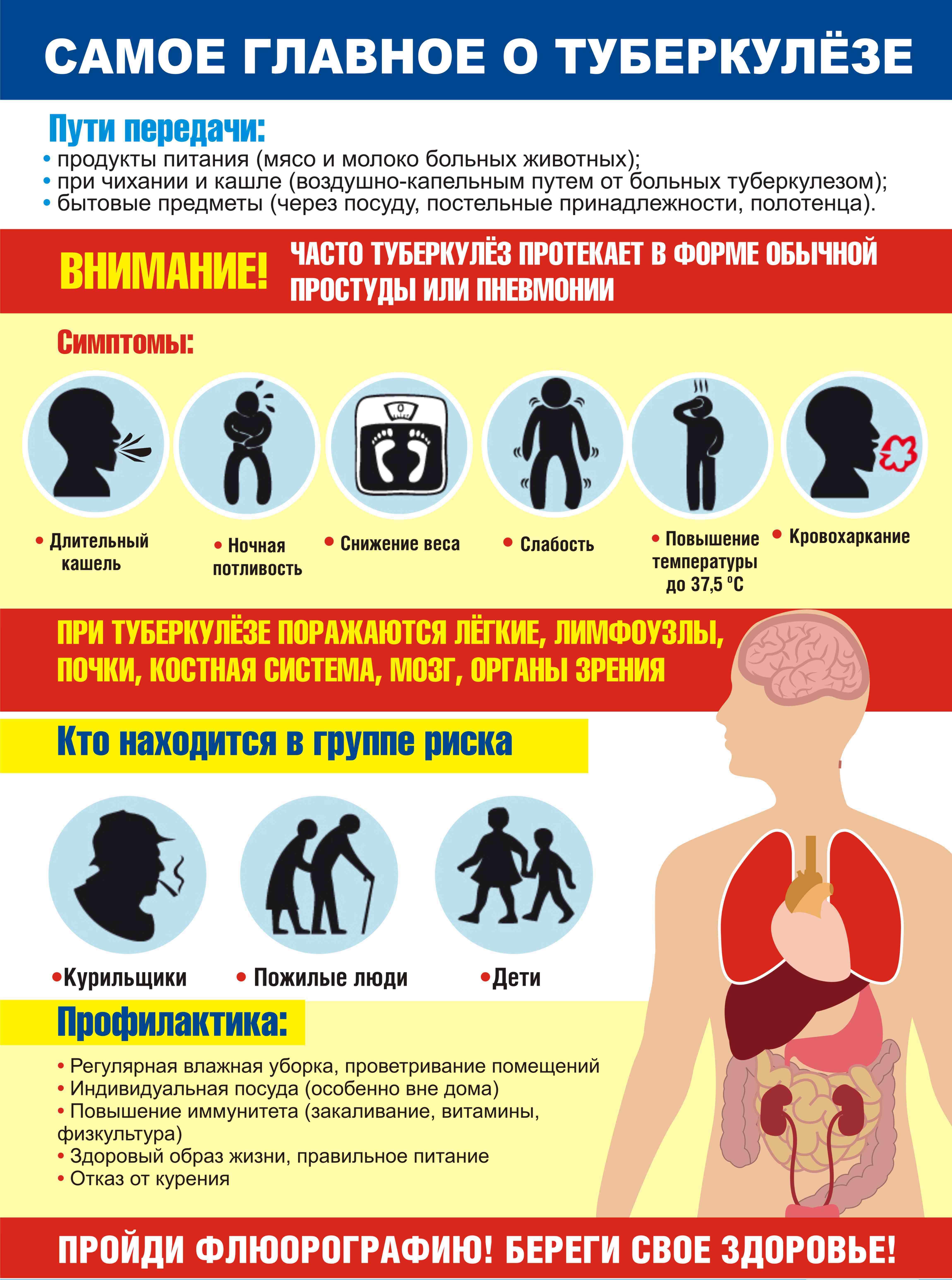 туберкулёз(1)
