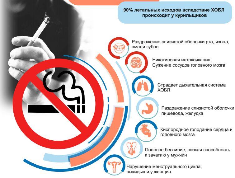 курение(1)