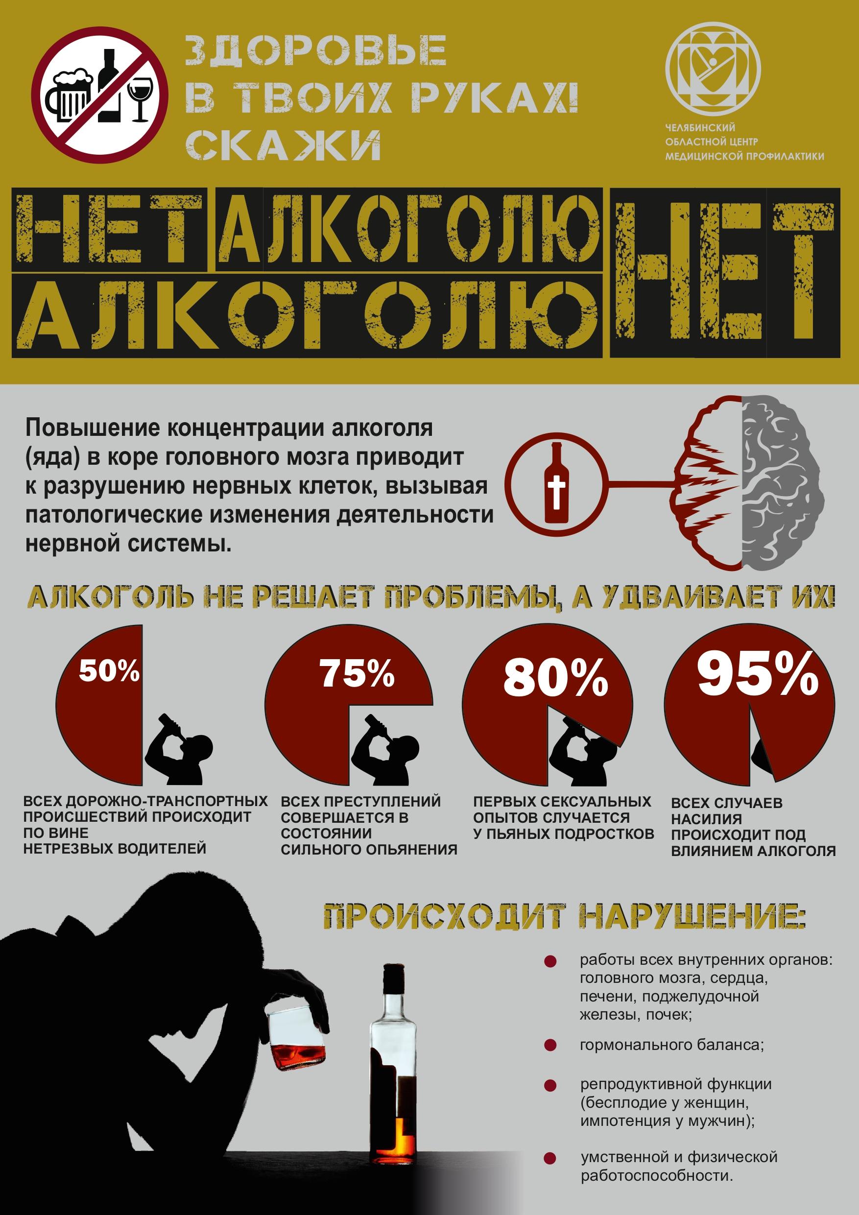 алкоголь_ЧОЦМП_плакат_page-0001
